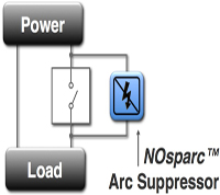 NOsparc-Simple Wiring