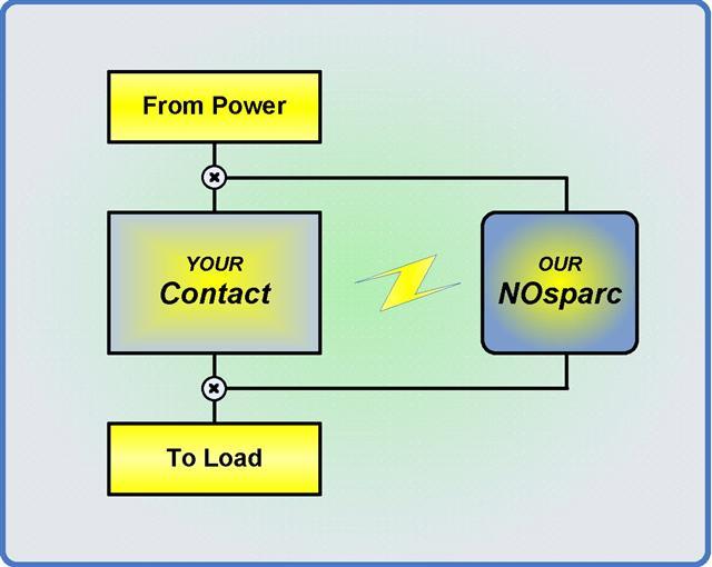 NOsparc-Wiring-Diagram