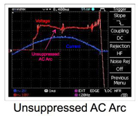 Unsuppressed-AC-Arc
